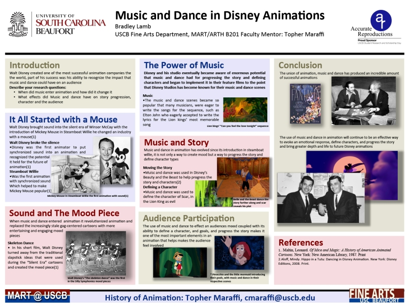 Animation History Research Poster 2, 2017.