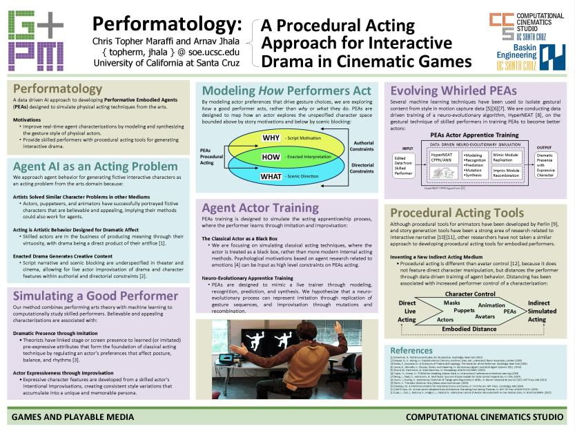 ICIDS Performatology Poster 2012.