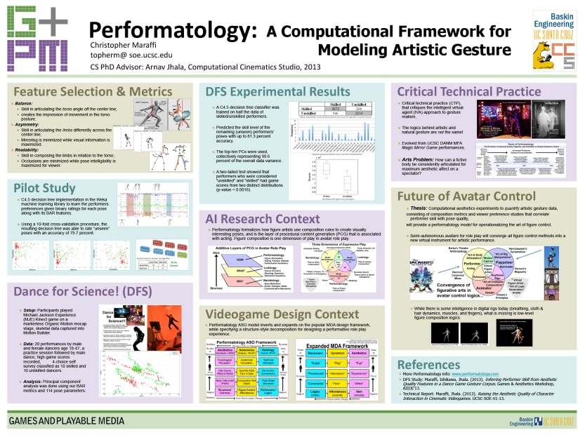 Performatology 2013 Research Poster.