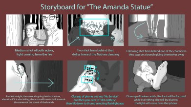 Visual Design Storyboard Shannell Tebeau