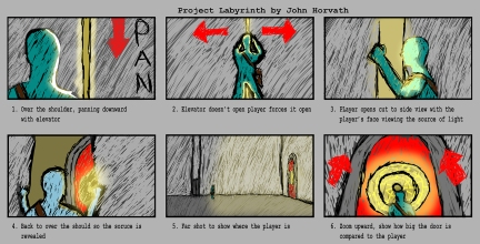 Preproduction Storyboard by John Horvath