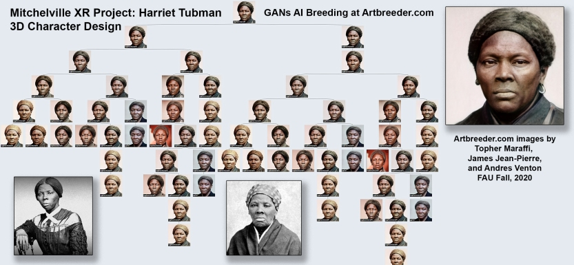 Harriet Tubman Breeding Tree, Maraffi 2020